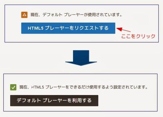 YoutubeをHTML5で再生する